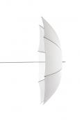 Parasol 85cm Eco transparentny PROMOCJA!